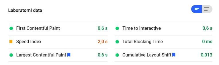 Výsledek měření rychlosti webu z PageSpeed Insights
